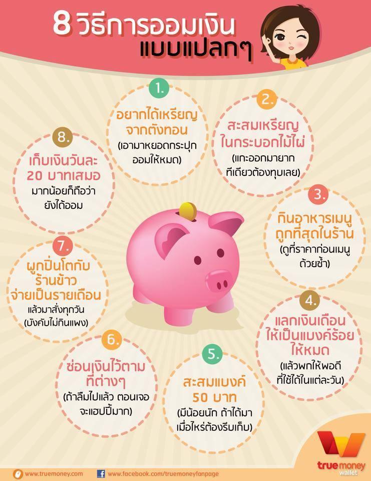 6. ปัจจัยของการออมเงิน ...